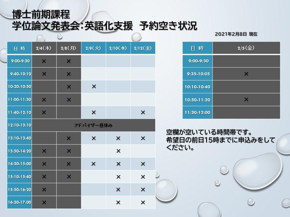 修士論文支援予定表 Feb 8.JPG