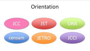 sin orientation.png