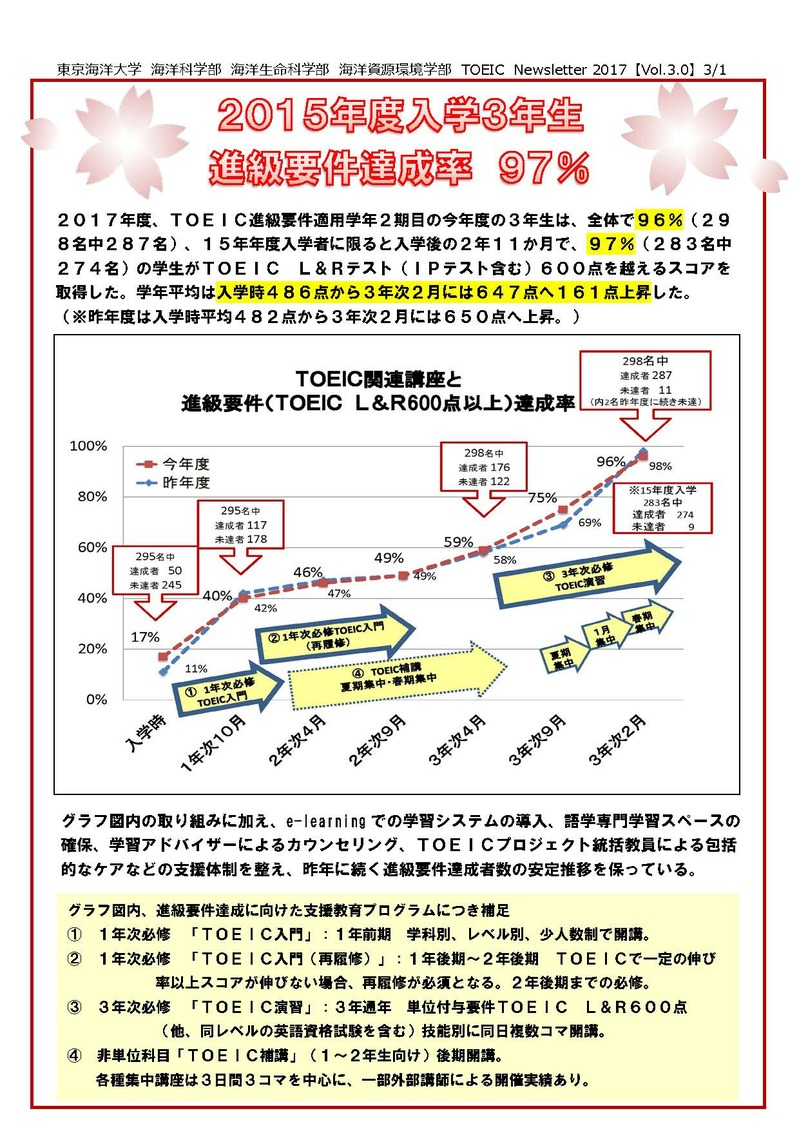 【確定版】TOEIC_Newsletter_Vol.3 (外部用).jpg