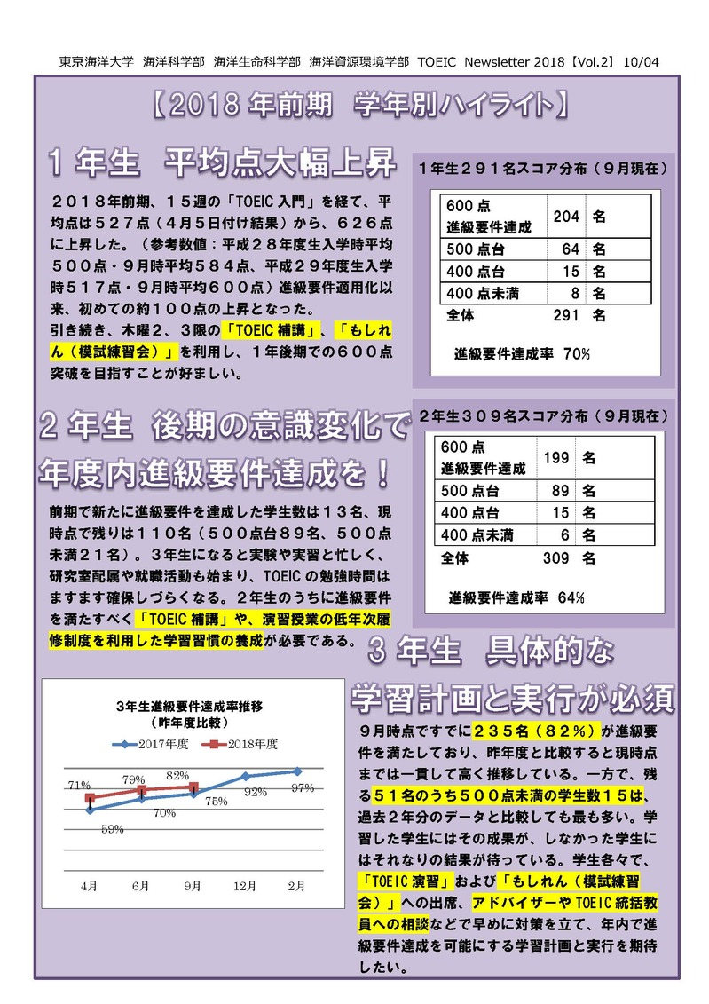 【確定版】TOEIC_Newsletter_Vol.2 _2-1.jpg