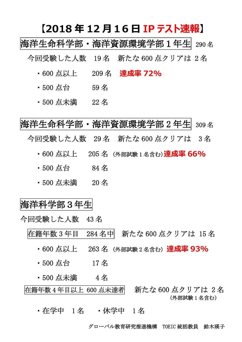 【確定版】H30年12月16日TOEIC IPテスト速報 .jpg