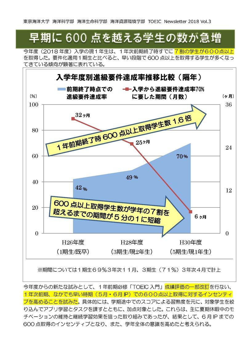 【確定版】TOEIC_Newsletter_vol3_3.jpg