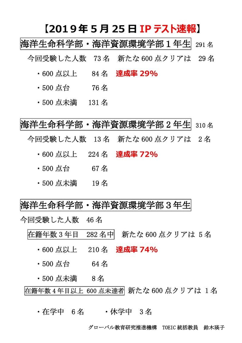 【確定版】2019年5月25日TOEIC IPテスト速報  .jpg