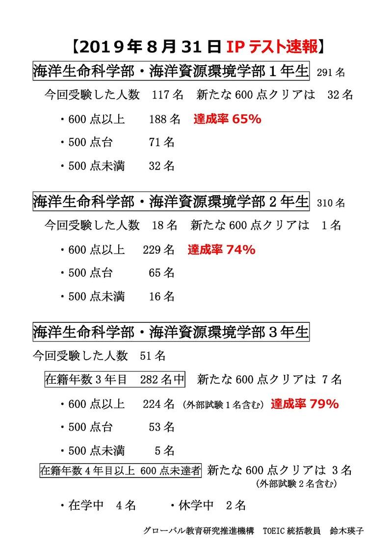【確定版】2019年8月31日TOEIC IPテスト速報  .jpg
