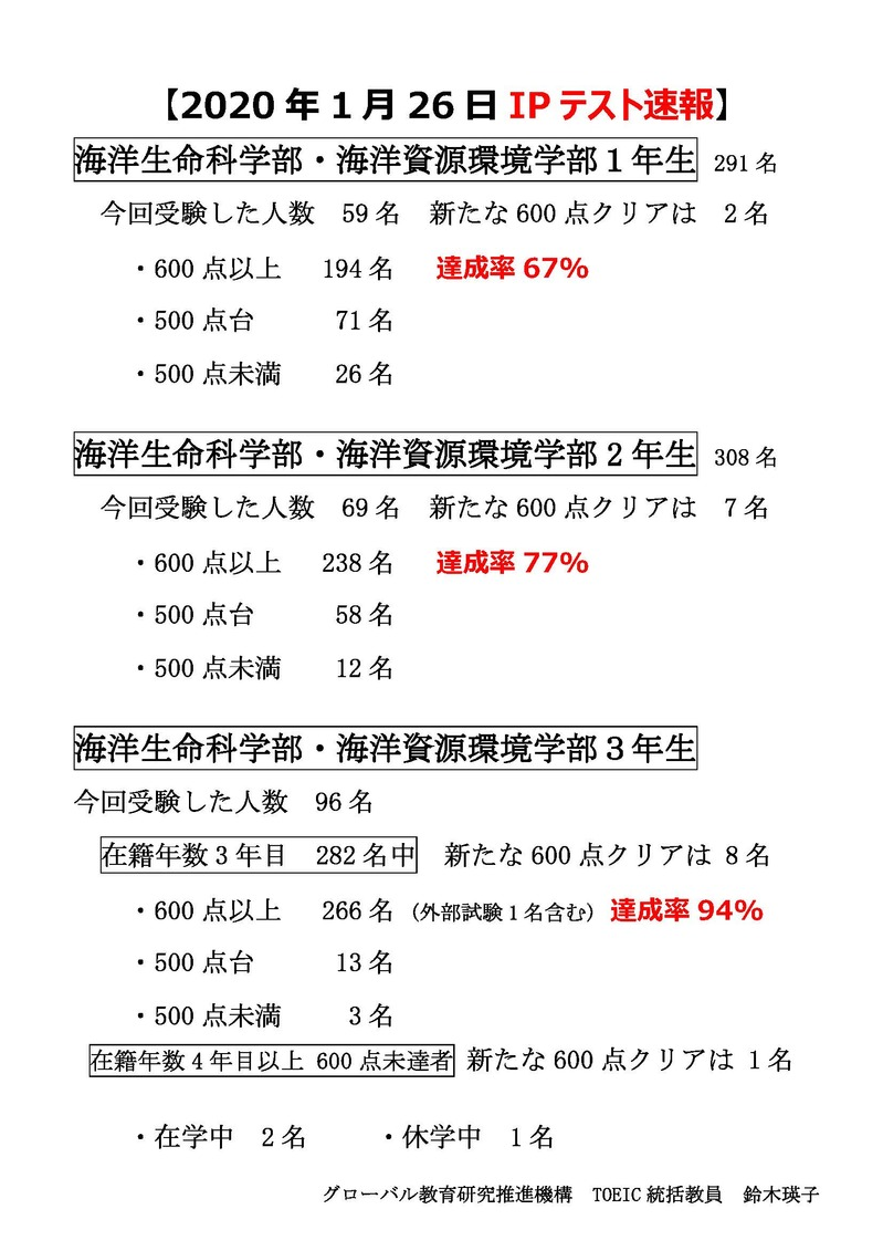 【確定版】2020年1月26日TOEIC IPテスト速報.jpg