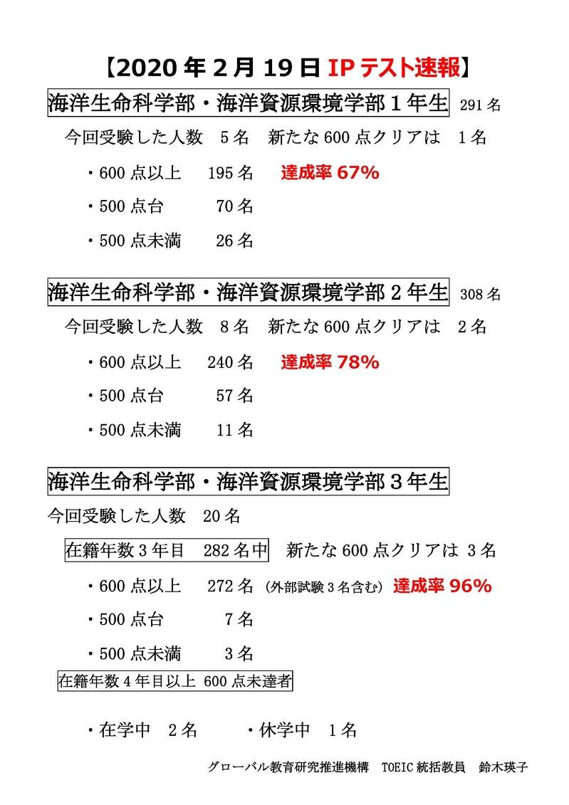 【確定版】2020年2月19日TOEIC IPテスト速報.jpg