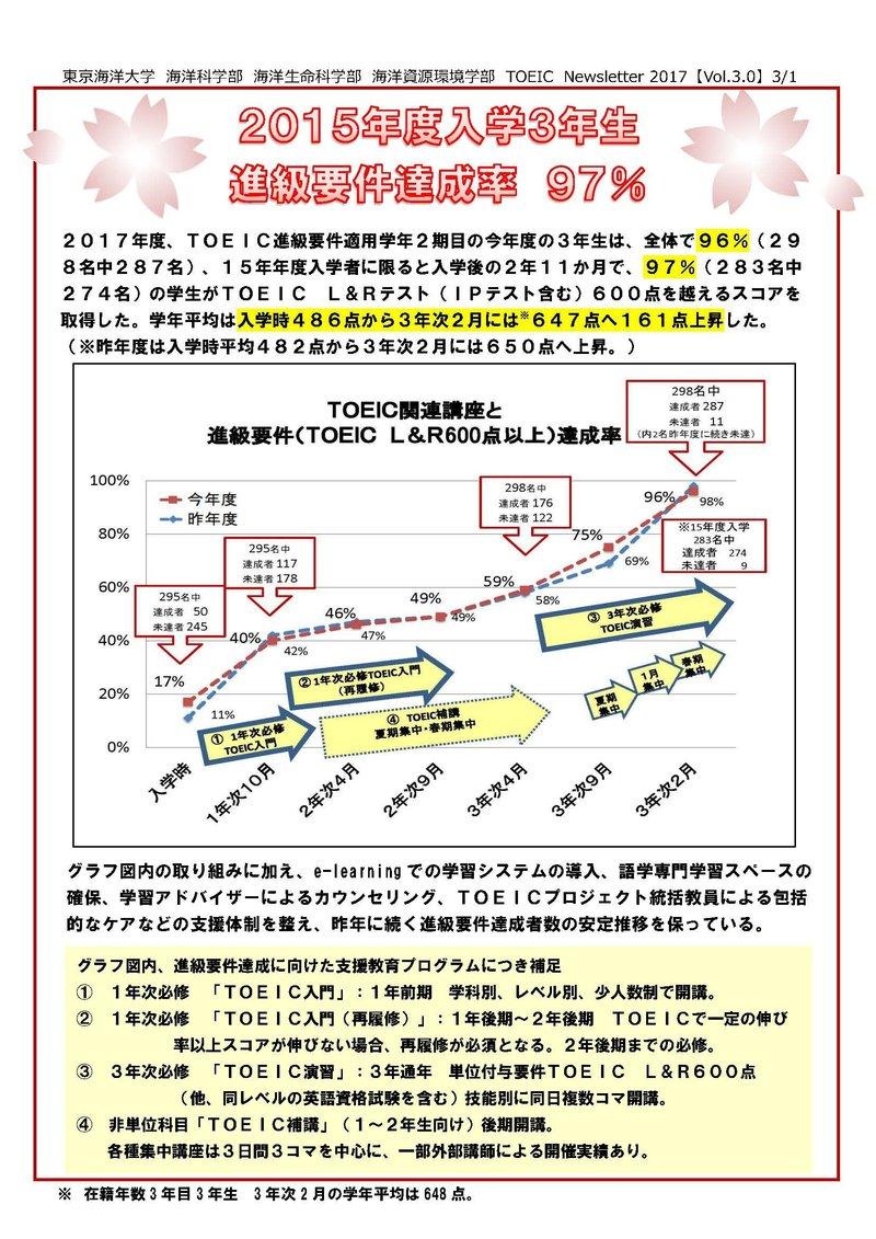 【確定版】TOEIC_Newsletter_Vol.3 (外部用)(修正版).jpg