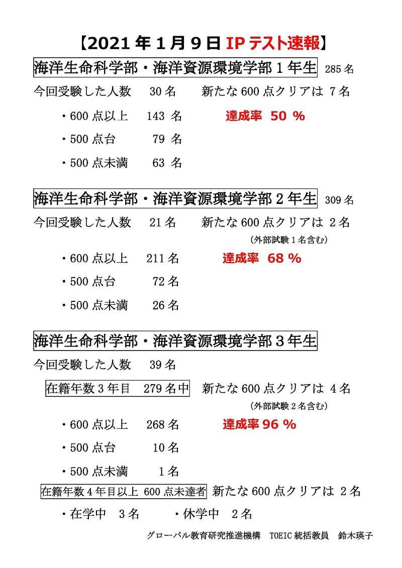 【確定版】2021年1月9日TOEIC IPテスト速報.jpg