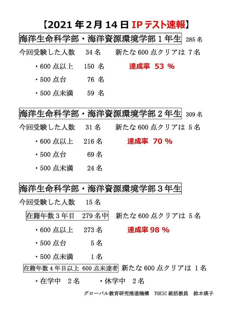 【確定版】2021年2月14日TOEIC IPテスト速報.jpg