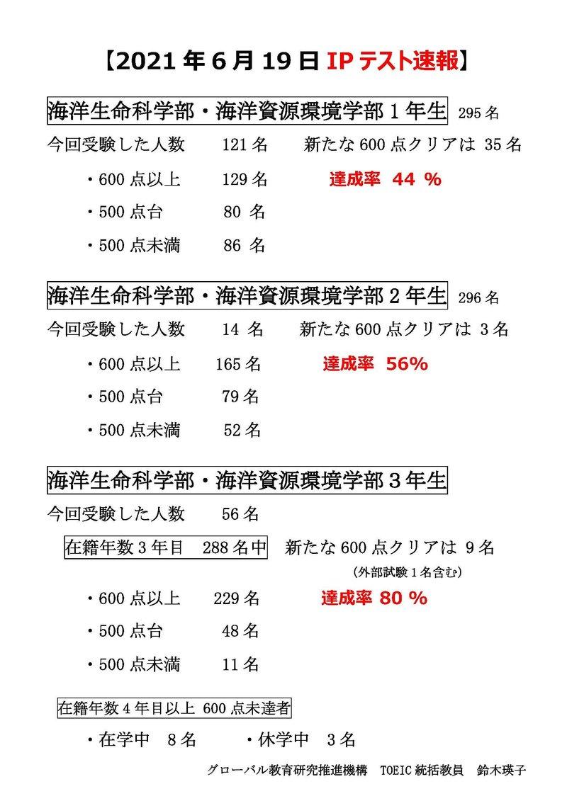 【確定】2021年6月19日TOEIC IPテスト速報.jpg
