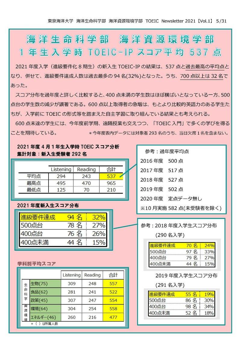 TOEIC_Newsletter_2021_Vol.1_0531.jpg