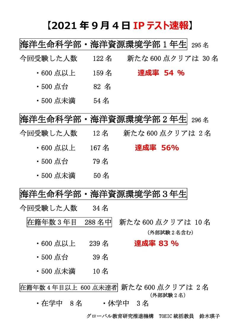 ★【20210914確定】2021年9月4日TOEIC IPテスト速報.jpg
